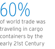60% of world trade was traveling in cargo containers by the early 21st century