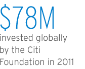 By 2011, The Citi Foundation had invested $78 million dollars globally