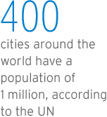 400 cities around the world have a population of 1 million according to the UN