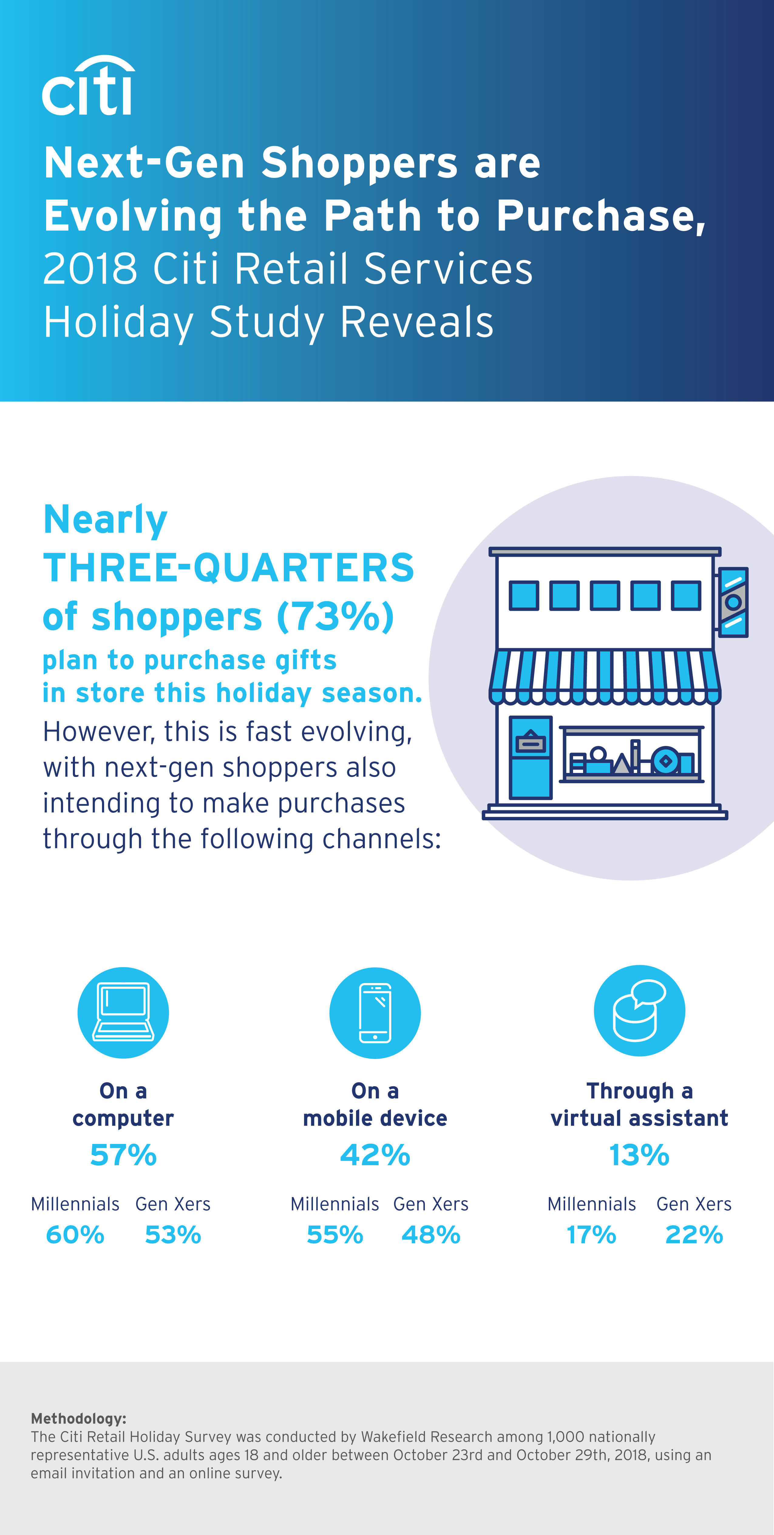 Tis the Season for Next-Gen Holiday Shopping: New Research